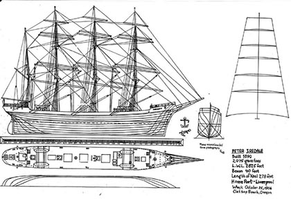 boat plans cutting diagram